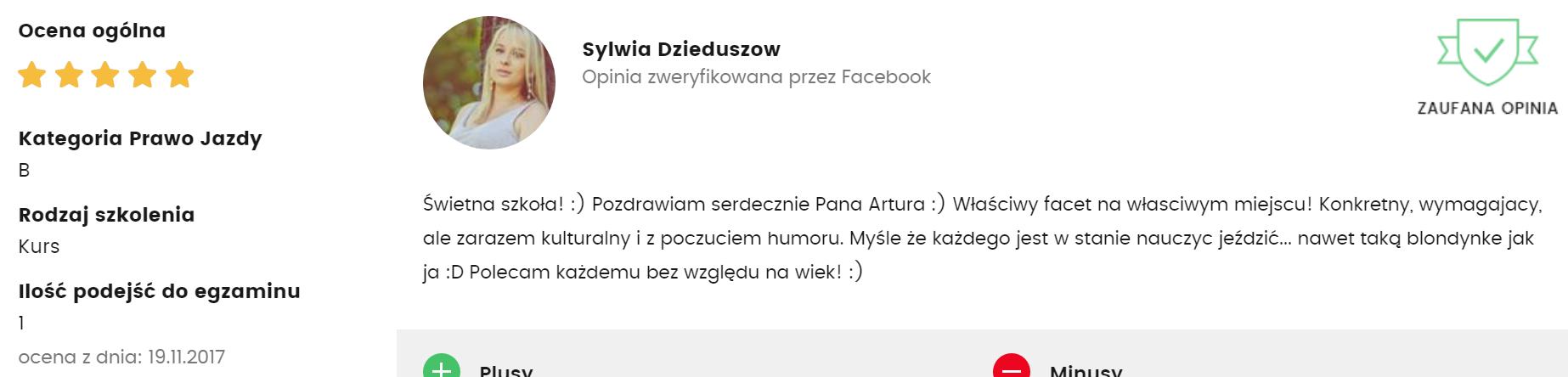sylwia dzieduszow